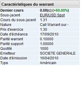 Exemple d'un warrant